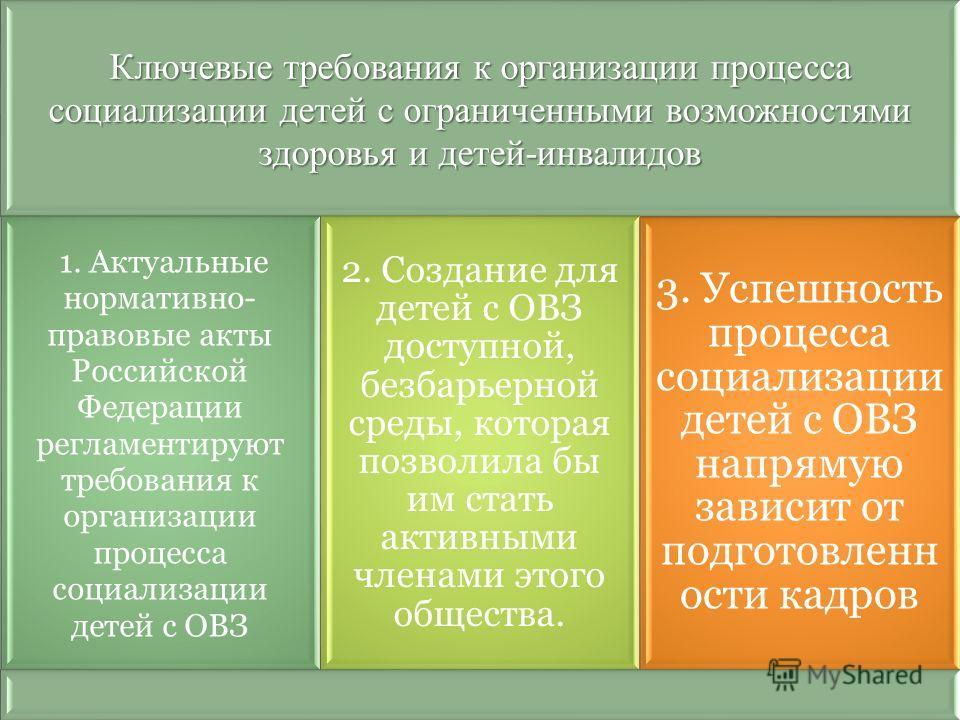 Ключевые требования к организации процесса социализации детей с ограниченными возможностями здоровья и детей-инвалидов 1. Актуальные нормативно- правовые акты Российской Федерации регламентируют требования к организации процесса социализации детей с