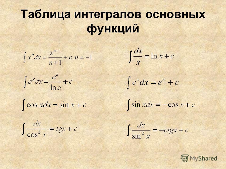Таблица интегралов основных функций