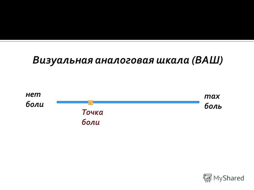 Визуальная аналоговая шкала (ВАШ) Точка боли нет боли max боль