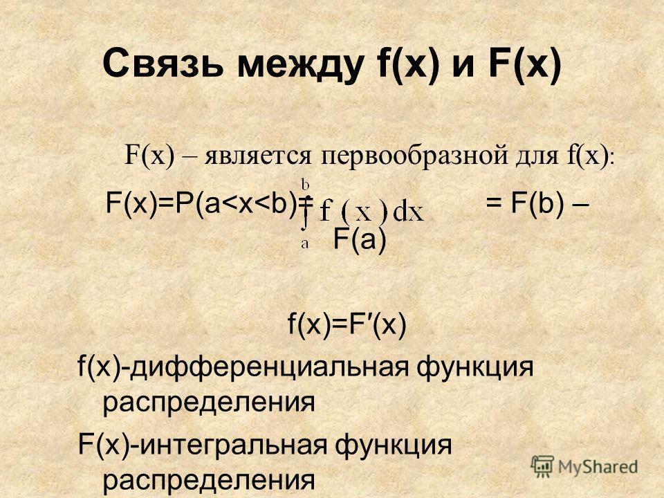 Связь между f(x) и F(x) F(x)=Р(a