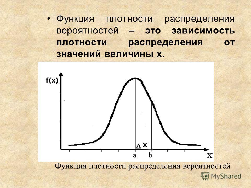 Функция плотности распределения вероятностей – это зависимость плотности распределения от значений величины x. Функция плотности распределения вероятностей