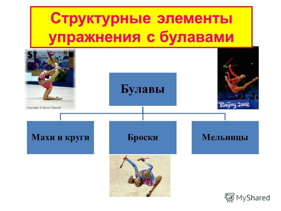 Структурные элементы упражнения с булавами Булавы Махи и кругиБроскиМельницы