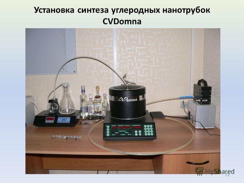 Установка синтеза углеродных нанотрубок CVDomna 19.