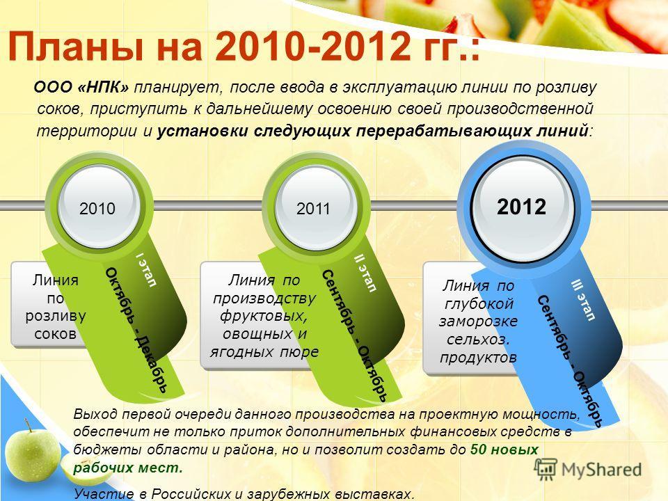 Планы на 2010-2012 гг.: 2010 ООО «НПК» планирует, после ввода в эксплуатацию линии по розливу соков, приступить к дальнейшему освоению своей производственной территории и установки следующих перерабатывающих линий: Октябрь - Декабрь I этап Сентябрь -