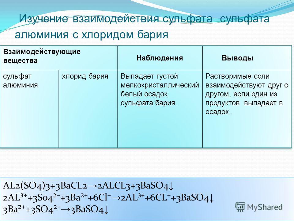 Изучение взаимодействия сульфата сульфата алюминия с хлоридом бария