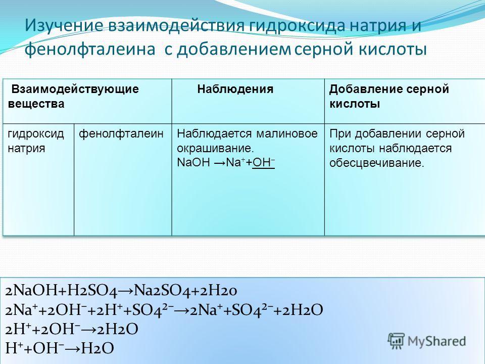 Изучение взаимодействия гидроксида натрия и фенолфталеина с добавлением серной кислоты