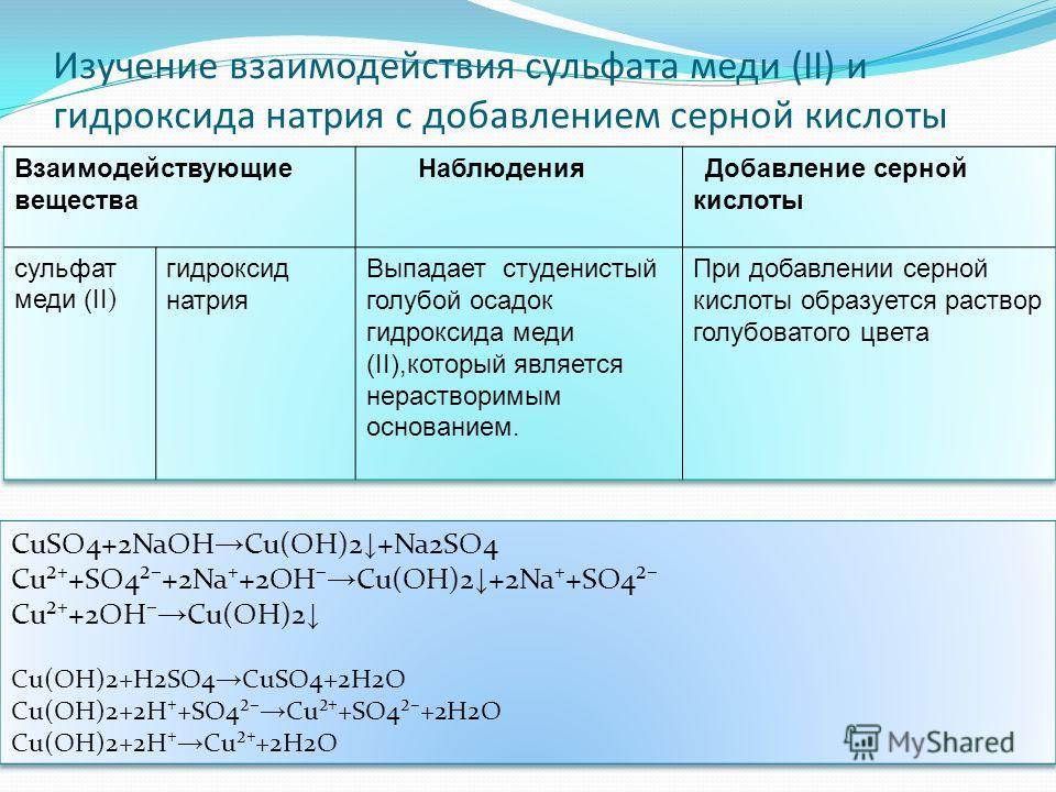 Изучение взаимодействия сульфата меди (II) и гидроксида натрия с добавлением серной кислоты