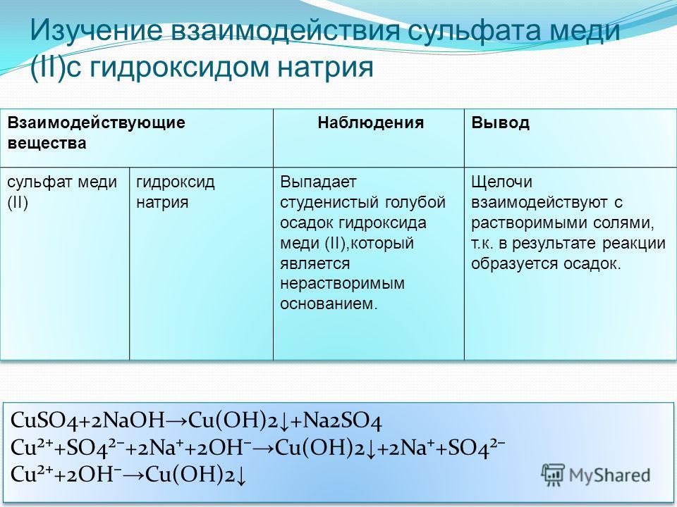 Изучение взаимодействия сульфата меди (II)с гидроксидом натрия