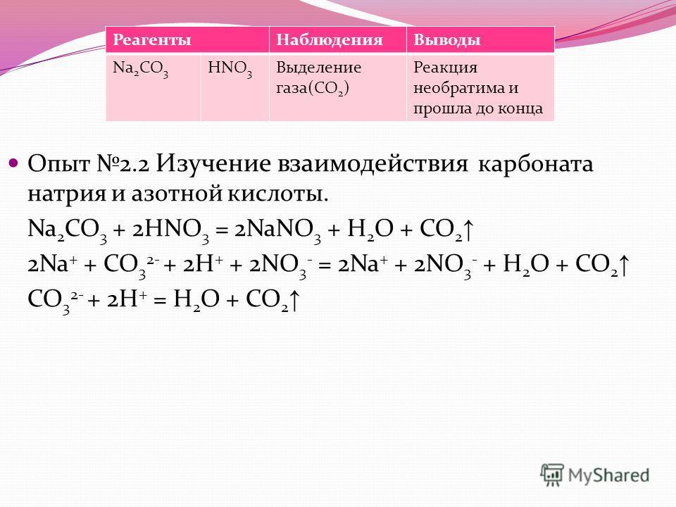 Опыт 2.2 Изучение взаимодействия карбоната натрия и азотной кислоты. Na 2 CO 3 + 2HNO 3 = 2NaNO 3 + H 2 O + CO 2 2Na + + CO 3 2- + 2H + + 2NO 3 - = 2Na + + 2NO 3 - + H 2 O + CO 2 CO 3 2- + 2H + = H 2 O + CO 2 РеагентыНаблюденияВыводы Na 2 CO 3 HNO 3