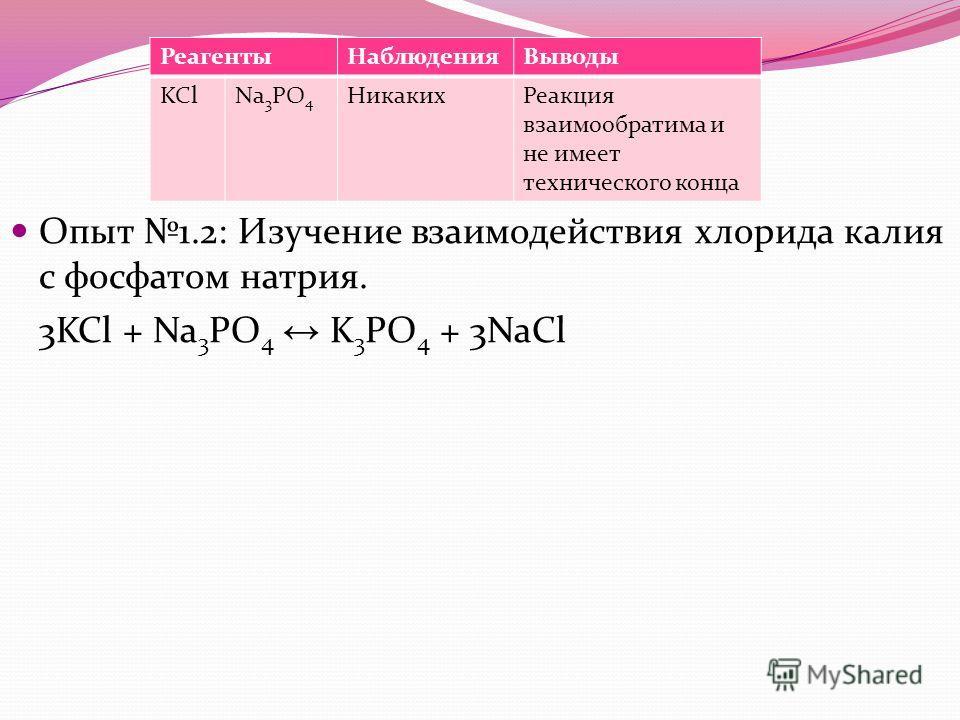 Опыт 1.2: Изучение взаимодействия хлорида калия с фосфатом натрия. 3KCl + Na 3 PO 4 K 3 PO 4 + 3NaCl РеагентыНаблюденияВыводы KClNa 3 PO 4 НикакихРеакция взаимообратима и не имеет технического конца