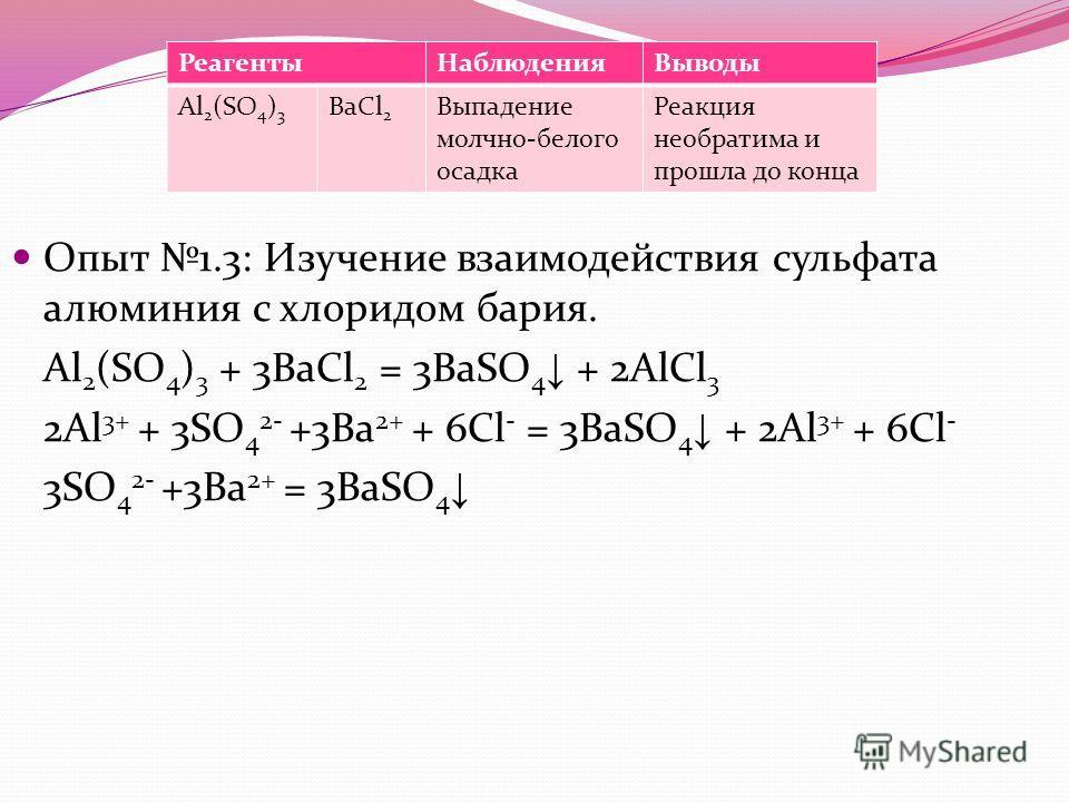 Опыт 1.3: Изучение взаимодействия сульфата алюминия с хлоридом бария. Al 2 (SO 4 ) 3 + 3BaCl 2 = 3BaSO 4 + 2AlCl 3 2Al 3+ + 3SO 4 2- +3Ba 2+ + 6Cl - = 3BaSO 4 + 2Al 3+ + 6Cl - 3SO 4 2- +3Ba 2+ = 3BaSO 4 РеагентыНаблюденияВыводы Al 2 (SO 4 ) 3 BaCl 2