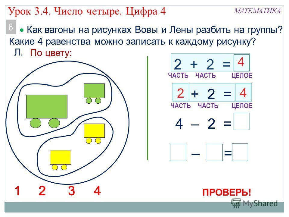 – = 4 2 2 + 2 = 4 Л. По цвету: + 2 = 4 – 2 = МАТЕМАТИКА ЧАСТЬ ЦЕЛОЕ ЧАСТЬ ЦЕЛОЕ Как вагоны на рисунках Вовы и Лены разбить на группы? Какие 4 равенства можно записать к каждому рисунку? 6 ПРОВЕРЬ! Урок 3.4. Число четыре. Цифра 4