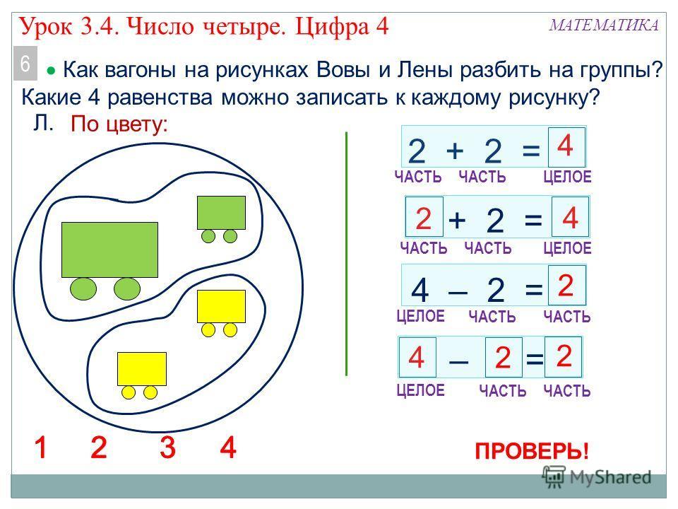 4 Л. По цвету: 2 + 2 = – = 4 – 2 = МАТЕМАТИКА ЧАСТЬ ЦЕЛОЕ 2 ЧАСТЬ ЦЕЛОЕ ЧАСТЬ ЦЕЛОЕ ЧАСТЬ 2 2 Как вагоны на рисунках Вовы и Лены разбить на группы? Какие 4 равенства можно записать к каждому рисунку? 6 ПРОВЕРЬ! Урок 3.4. Число четыре. Цифра 4 4 4 2 +