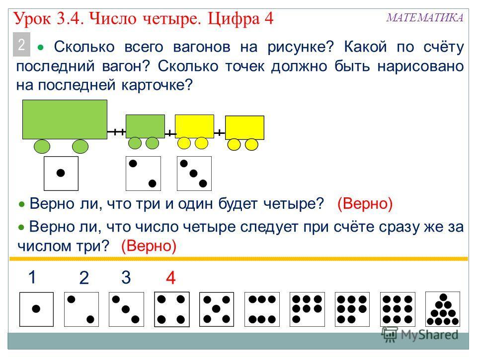 Сколько всего вагонов на рисунке? Какой по счёту последний вагон? Сколько точек должно быть нарисовано на последней карточке? МАТЕМАТИКА 2 1 2 3 4 Верно ли, что три и один будет четыре? Верно ли, что число четыре следует при счёте сразу же за числом