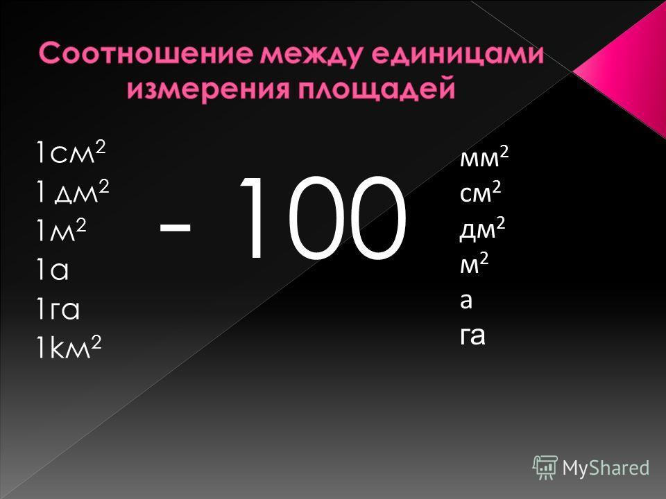1см 2 1 дм 2 1м 2 1а 1га 1kм 2 - 100 мм 2 см 2 дм 2 м 2 а га
