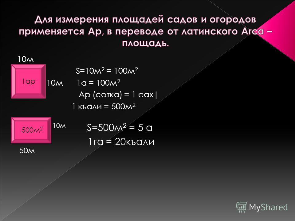 10м S=10м 2 = 100м 2 10м 1а = 100м 2 Ар (сотка) = 1 сах| 1 къали = 500м 2 5 10м S=500м 2 = 5 а 1га = 20къали 50м 1ар 500м 2