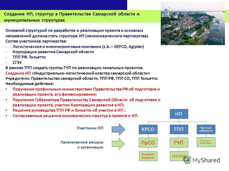 Создание НП, структур в Правительстве Самарской области и муниципальных структурах Основной структурой по разработке и реализации проекта и основных направлений должна стать структура НП (некоммерческого партнерства). Состав участников партнерства: -