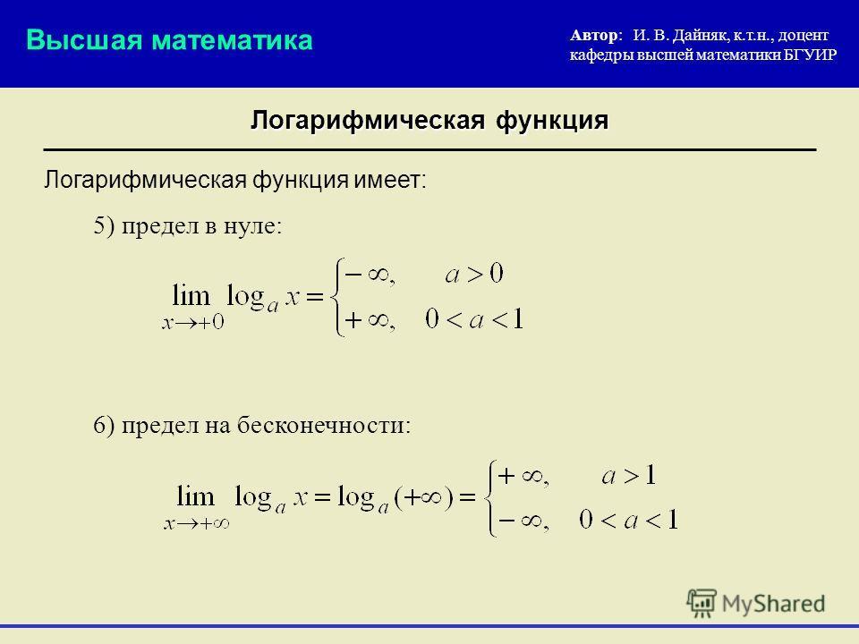 Логарифмическая функция Автор: И. В. Дайняк, к.т.н., доцент кафедры высшей математики БГУИР Логарифмическая функция имеет: Высшая математика 6) предел на бесконечности: 5) предел в нуле: