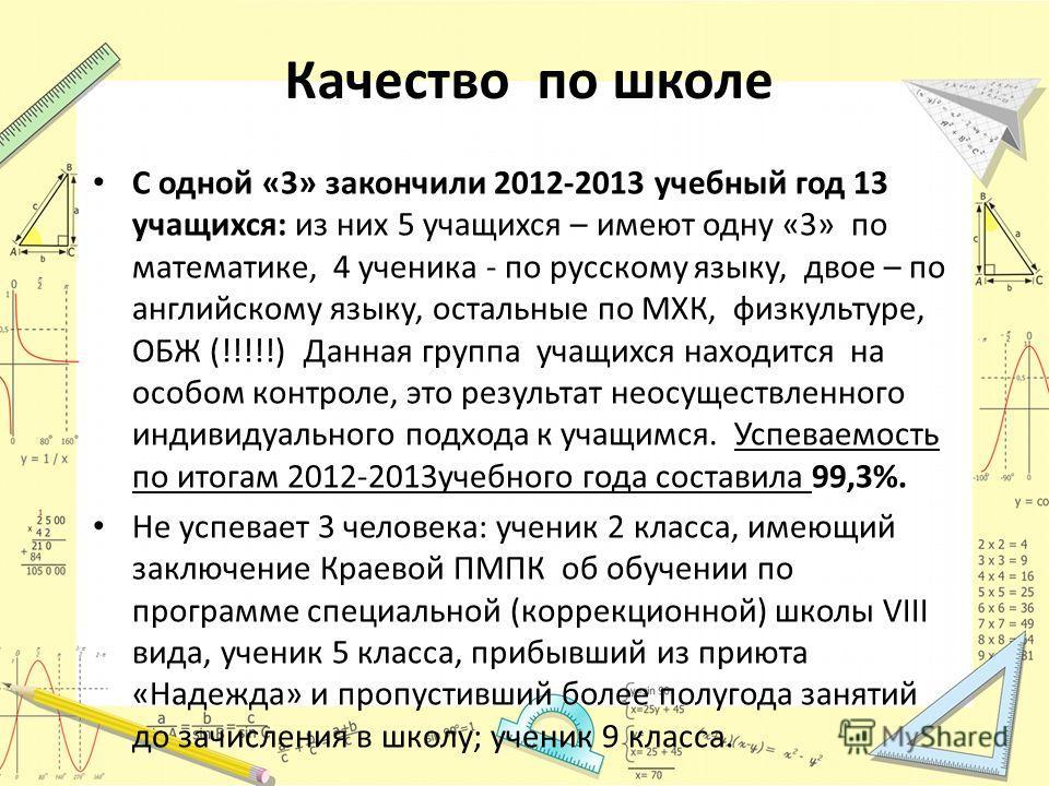 Качество по школе С одной «3» закончили 2012-2013 учебный год 13 учащихся: из них 5 учащихся – имеют одну «3» по математике, 4 ученика - по русскому языку, двое – по английскому языку, остальные по МХК, физкультуре, ОБЖ (!!!!!) Данная группа учащихся