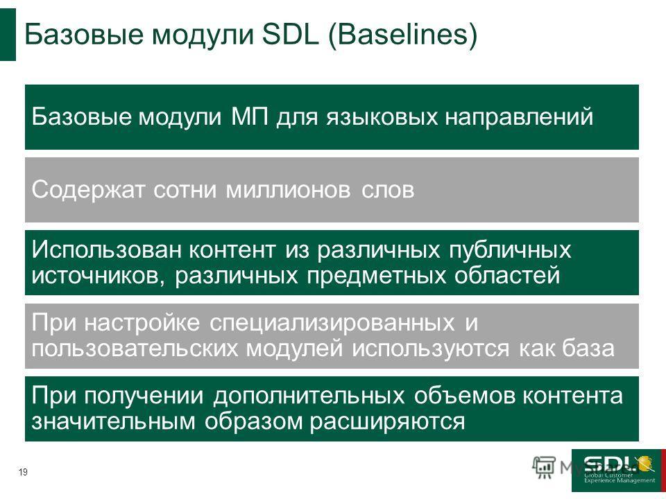 Базовые модули МП для языковых направлений Содержат сотни миллионов слов Использован контент из различных публичных источников, различных предметных областей При настройке специализированных и пользовательских модулей используются как база При получе