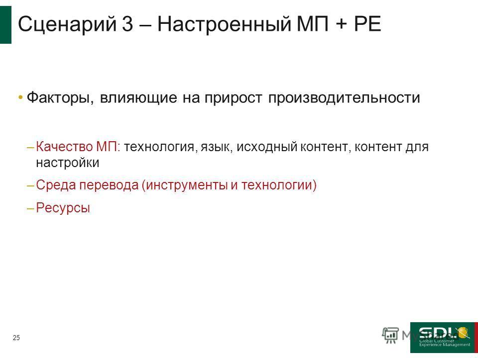 Сценарий 3 – Настроенный МП + PE Факторы, влияющие на прирост производительности –Качество МП: технология, язык, исходный контент, контент для настройки –Среда перевода (инструменты и технологии) –Ресурсы 25