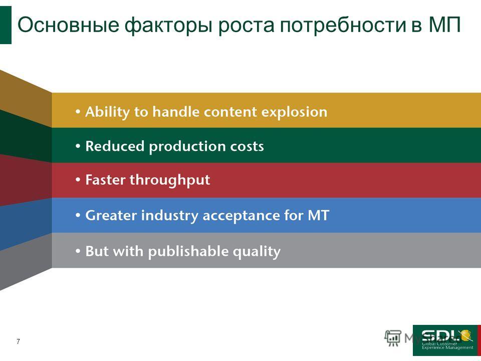Основные факторы роста потребности в МП 7