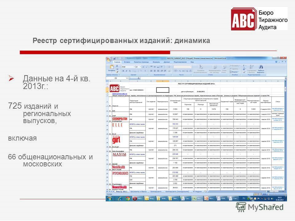 7 Реестр сертифицированных изданий: динамика Данные на 4-й кв. 2013г.: 725 изданий и региональных выпусков, включая 66 общенациональных и московских