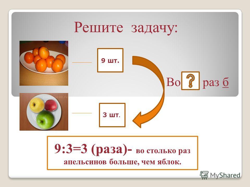 14 : (12-52)= 30-5(28:7)= 24- (20-13+7)= 20-(32:4+4)= (63+2):4= 47-20:5= Выполни действия: 7 10 5 8 24