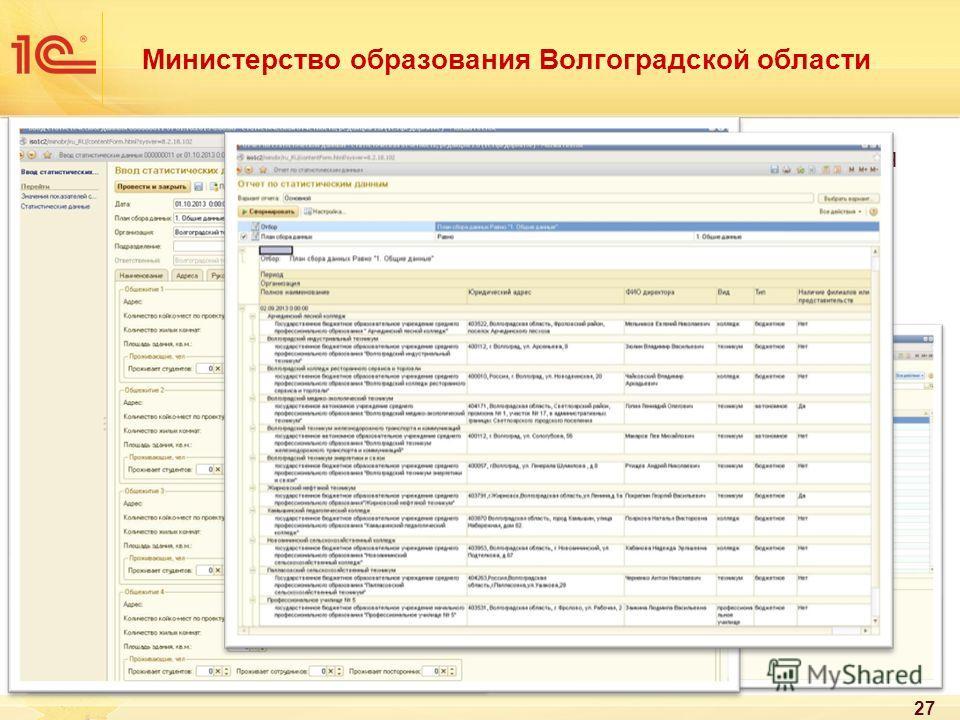 Министерство образования Волгоградской области Система разрабатывалась по заказу Министерства образования Волгоградской области. На данный момент система используется для получения отчетности с 70 учреждений СПО, расположенных по всей Волгоградской о