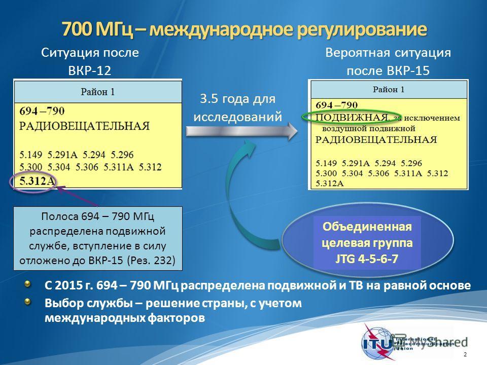700 МГц – международное регулирование С 2015 г. 694 – 790 МГц распределена подвижной и ТВ на равной основе Выбор службы – решение страны, с учетом международных факторов 2 Ситуация после ВКР-12 3.5 года для исследований Объединенная целевая группа JT