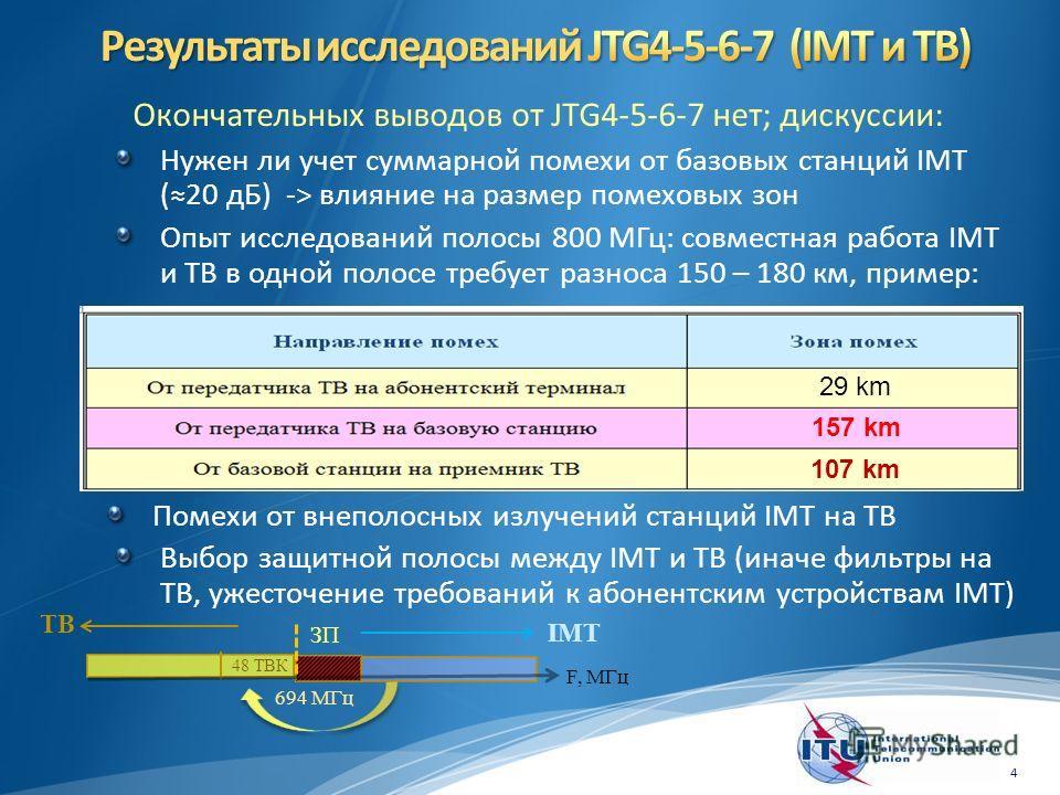 Окончательных выводов от JTG4-5-6-7 нет; дискуссии: Нужен ли учет суммарной помехи от базовых станций IMT (20 дБ) -> влияние на размер помеховых зон Опыт исследований полосы 800 МГц: совместная работа IMT и ТВ в одной полосе требует разноса 150 – 180