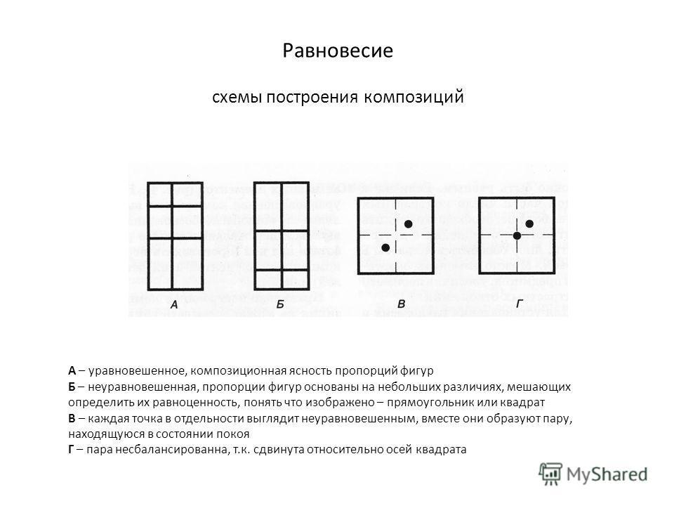Равновесие схемы построения