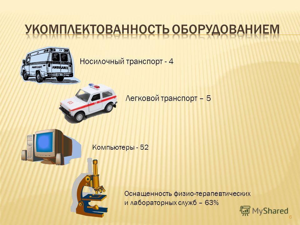 Носилочный транспорт - 4 Легковой транспорт – 5 Компьютеры - 52 Оснащенность физио-терапевтических и лабораторных служб – 63% 6