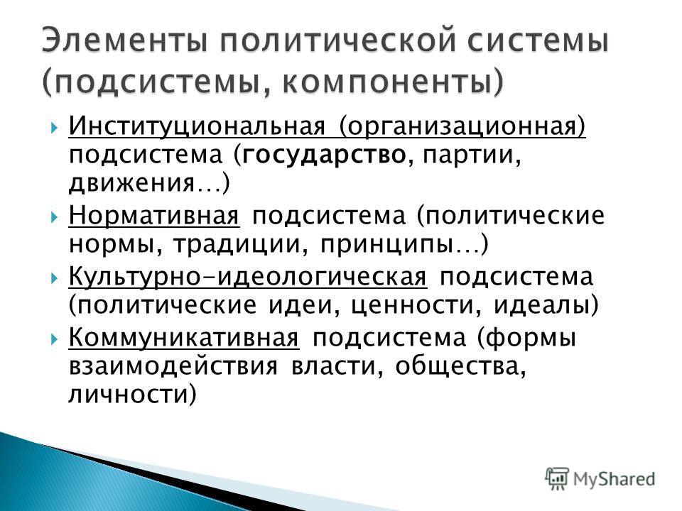 Институциональная (организационная) подсистема (государство, партии, движения…) Нормативная подсистема (политические нормы, традиции, принципы…) Культурно-идеологическая подсистема (политические идеи, ценности, идеалы) Коммуникативная подсистема (фор
