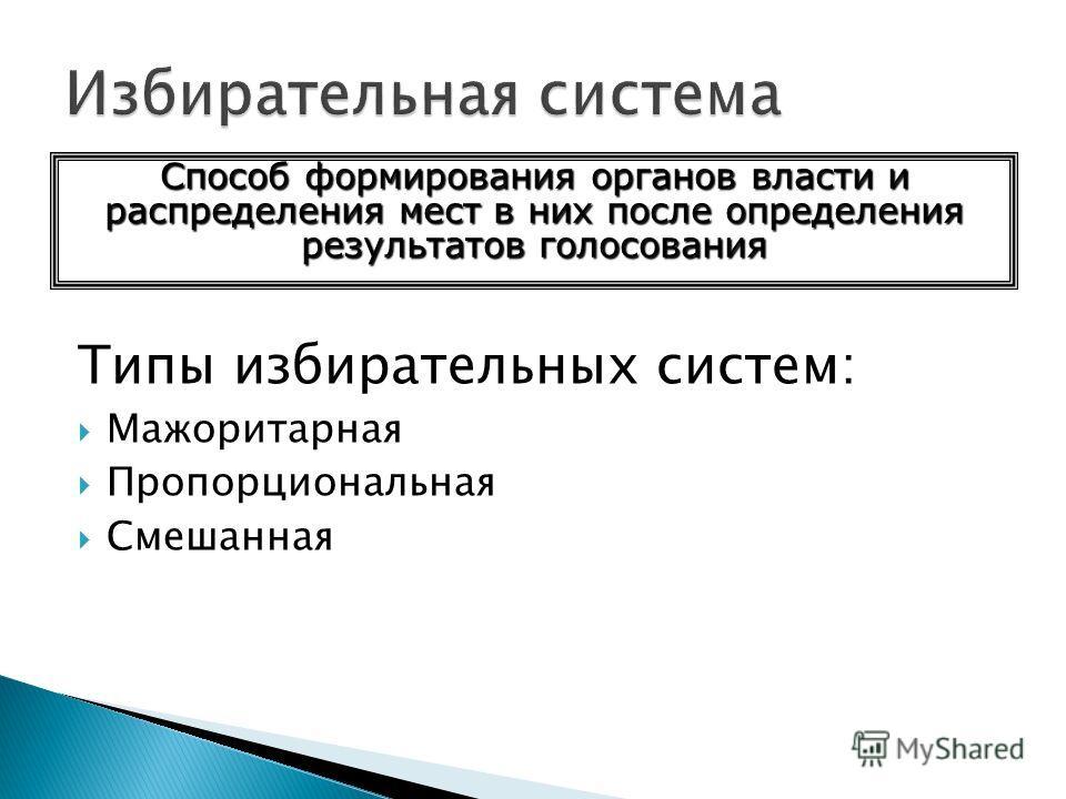Типы избирательных систем: Мажоритарная Пропорциональная Смешанная Способ формирования органов власти и распределения мест в них после определения результатов голосования