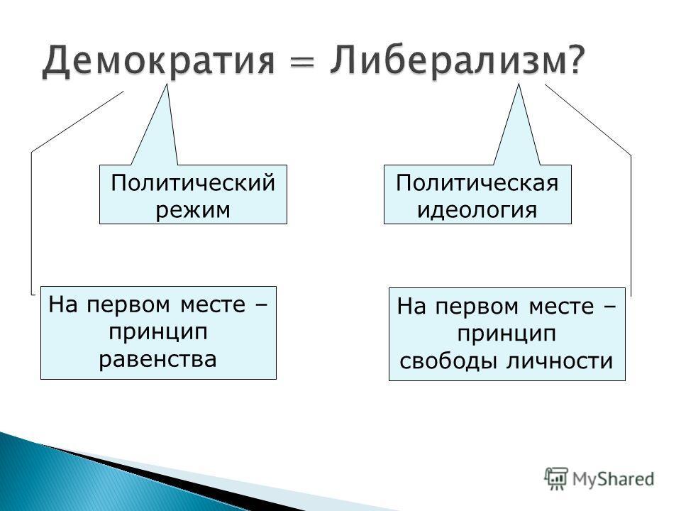 Политический режим Политическая идеология На первом месте – принцип равенства На первом месте – принцип свободы личности