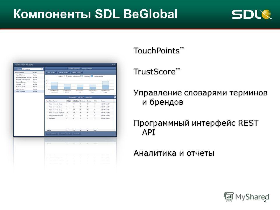 21 Компоненты SDL BeGlobal TouchPoints TrustScore Управление словарями терминов и брендов Программный интерфейс REST API Аналитика и отчеты TouchPoints TrustScore Управление словарями терминов и брендов Программный интерфейс REST API Аналитика и отче