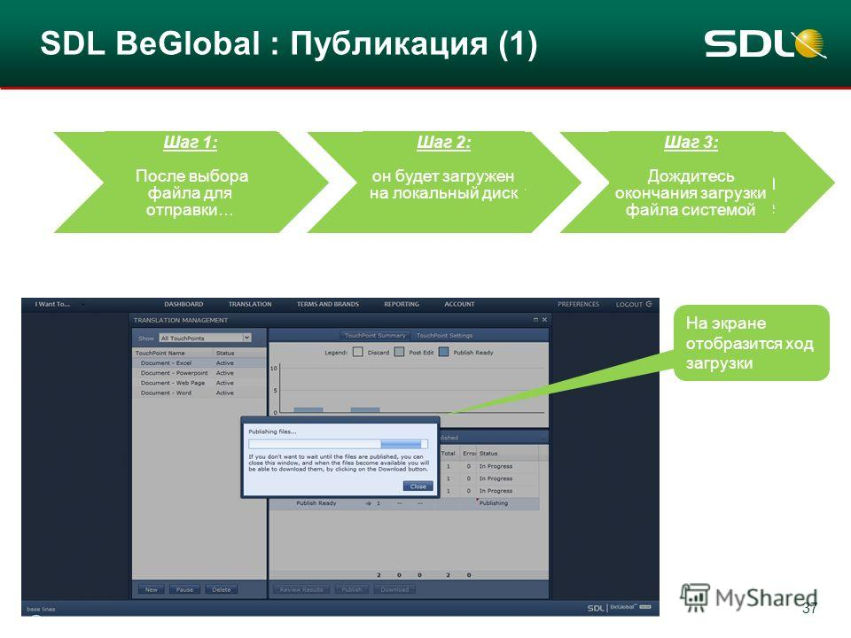 37 SDL BeGlobal : Публикация (1) Step 1: Once you have selected the file will be sent Step 2: The file will be loaded to your local disc Step 3: Wait for the system to load the file На экране отобразится ход загрузки Шаг 1: После выбора файла для отп