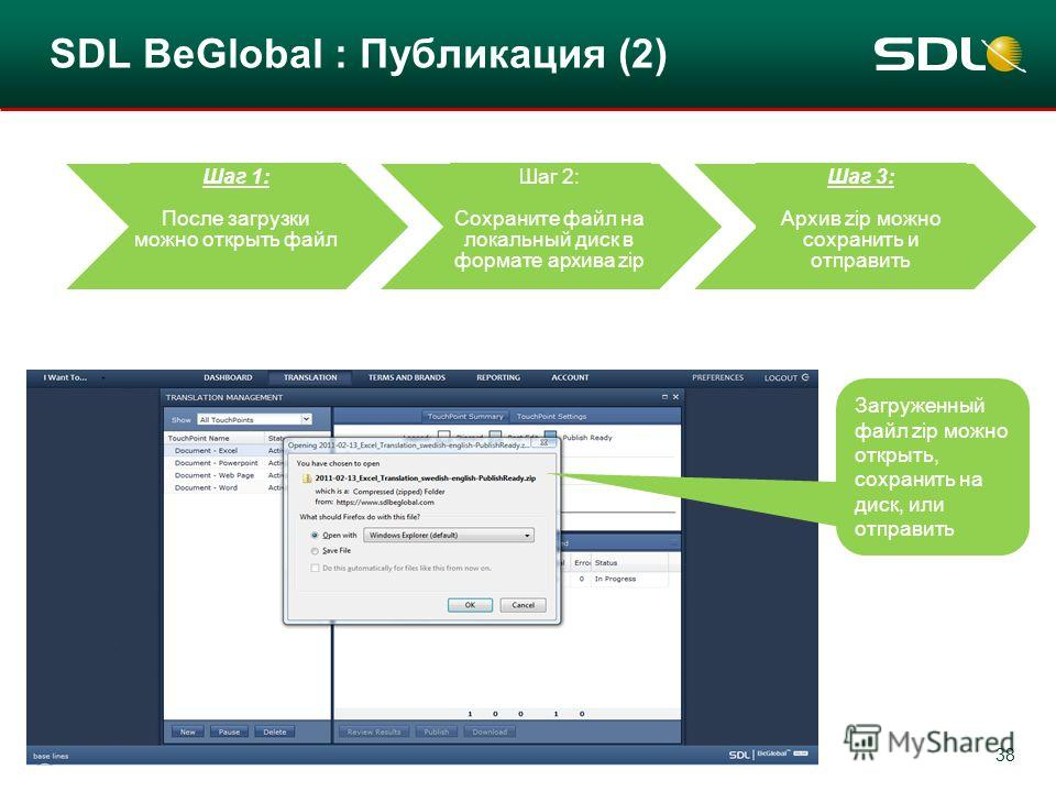 38 SDL BeGlobal : Публикация (2) Step 1: Once downloaded you can open Step 2: save to local disc in the zip file format Step 3: This can be saved and sent to others Загруженный файл zip можно открыть, сохранить на диск, или отправить Шаг 1: После заг
