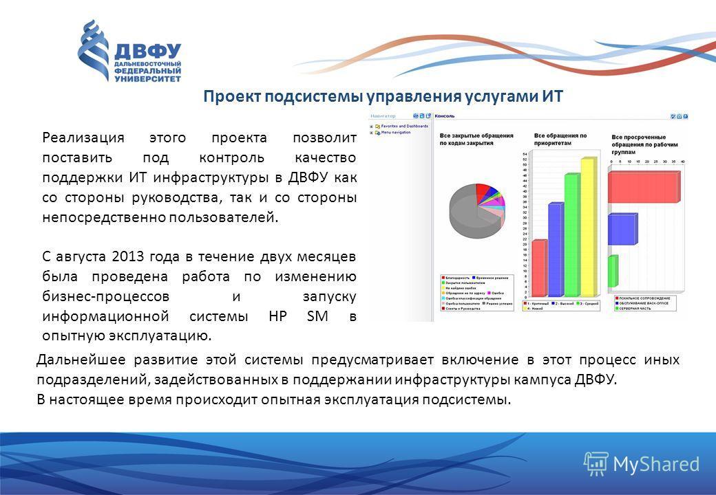Проект подсистемы управления услугами ИТ Реализация этого проекта позволит поставить под контроль качество поддержки ИТ инфраструктуры в ДВФУ как со стороны руководства, так и со стороны непосредственно пользователей. С августа 2013 года в течение дв
