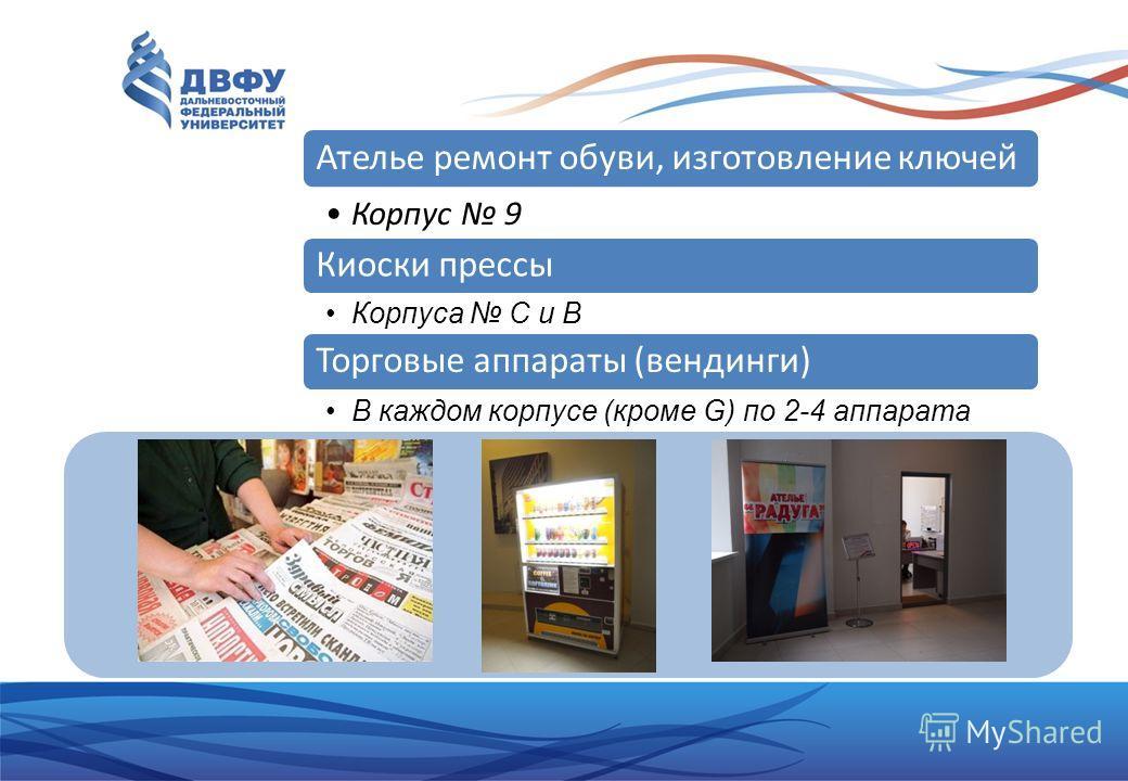 Ателье ремонт обуви, изготовление ключей Корпус 9 Киоски прессы Корпуса C и B Торговые аппараты (вендинги) В каждом корпусе (кроме G) по 2-4 аппарата