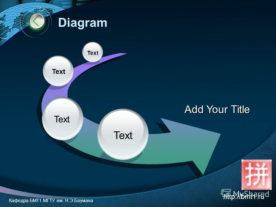 Diagram Add Your Title Text Кафедра БМТ1 МГТУ им. Н.Э.Баумана http://bmt1.ru