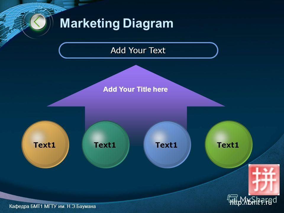 Marketing Diagram Add Your Text Add Your Title here Text1 Кафедра БМТ1 МГТУ им. Н.Э.Баумана http://bmt1.ru