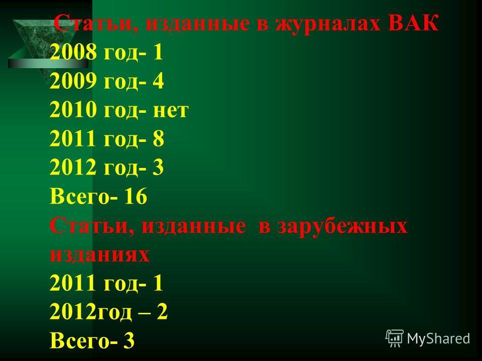 Статьи, изданные в журналах ВАК 2008 год- 1 2009 год- 4 2010 год- нет 2011 год- 8 2012 год- 3 Всего- 16 Статьи, изданные в зарубежных изданиях 2011 год- 1 2012год – 2 Всего- 3