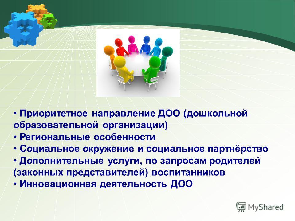 Приоритетное направление ДОО (дошкольной образовательной организации) Региональные особенности Социальное окружение и социальное партнёрство Дополнительные услуги, по запросам родителей (законных представителей) воспитанников Инновационная деятельнос