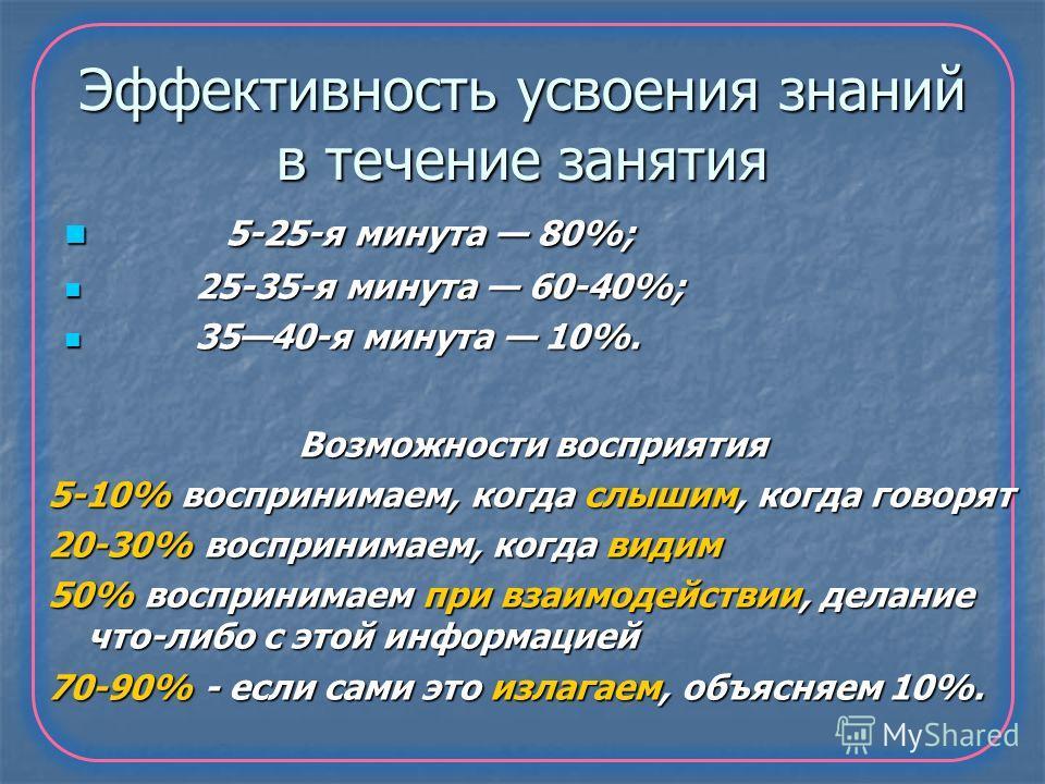Эффективность усвоения знаний в течение занятия 5-25-я минута 80%; 5-25-я минута 80%; 25-35-я минута 60-40%; 25-35-я минута 60-40%; 3540-я минута 10%. 3540-я минута 10%. Возможности восприятия 5-10% воспринимаем, когда слышим, когда говорят 20-30% во