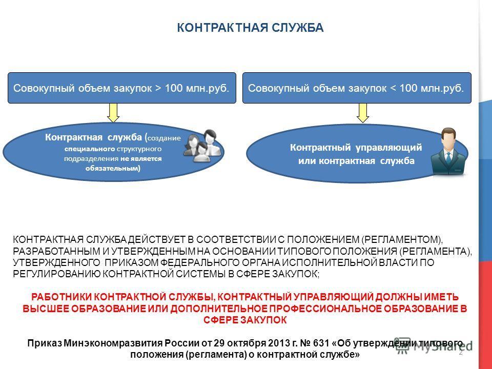 2 Совокупный объем закупок > 100 млн.руб.Совокупный объем закупок < 100 млн.руб. Контрактная служба ( создание специального структурного подразделения не является обязательным) Контрактный управляющий или контрактная служба КОНТРАКТНАЯ СЛУЖБА ДЕЙСТВУ