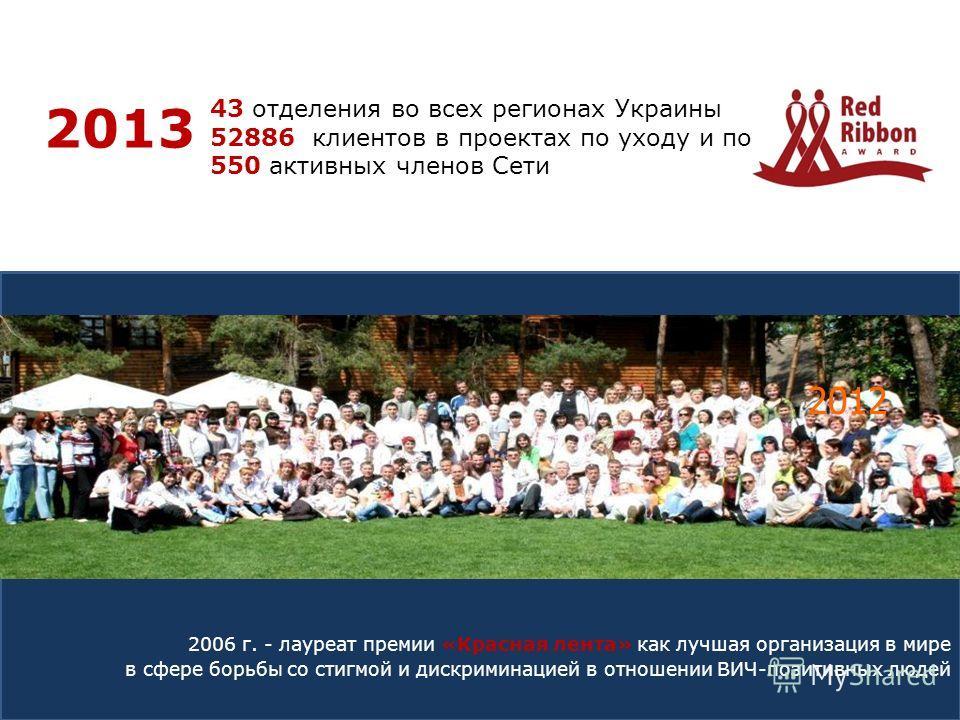 2006 г. - лауреат премии «Красная лента» как лучшая организация в мире в сфере борьбы со стигмой и дискриминацией в отношении ВИЧ-позитивных людей 2012 2013 43 отделения во всех регионах Украины 52886 клиентов в проектах по уходу и поддержке 550 акти