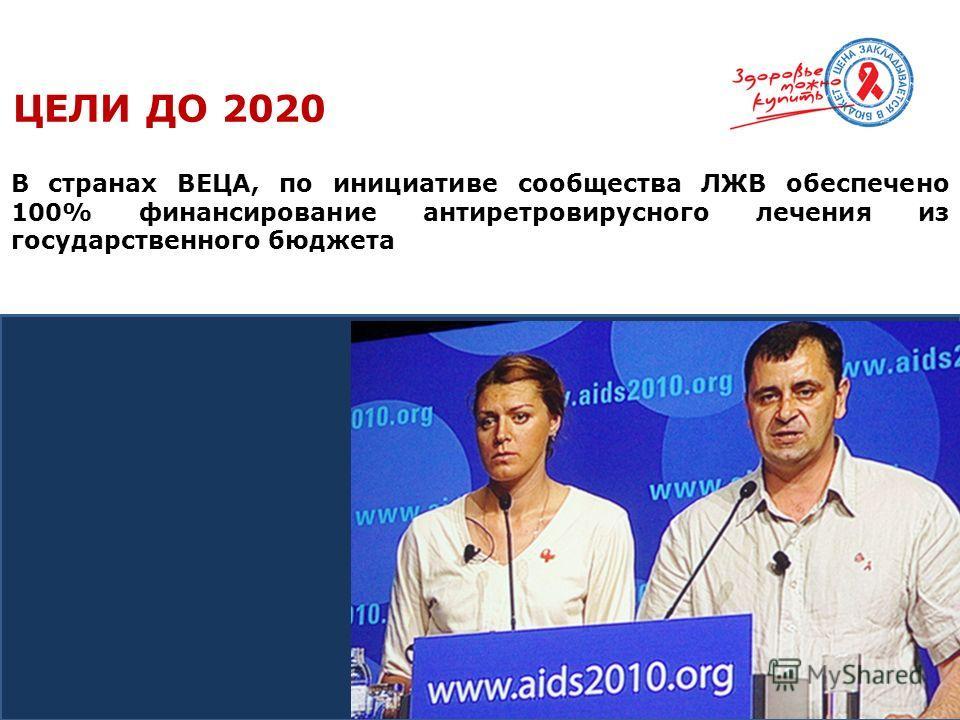ЦЕЛИ ДО 2020 В странах ВЕЦА, по инициативе сообщества ЛЖВ обеспечено 100% финансирование антиретровирусного лечения из государственного бюджета