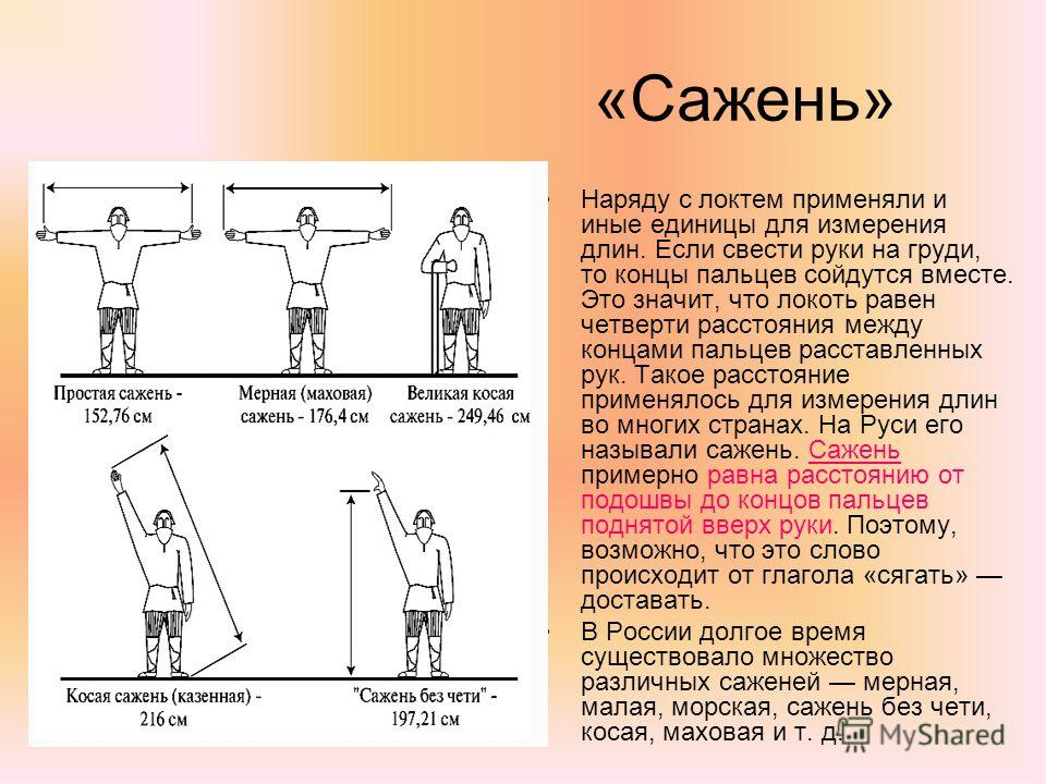 «Сажень» Наряду с локтем применяли и иные единицы для измерения длин. Если свести руки на груди, то концы пальцев сойдутся вместе. Это значит, что локоть равен четверти расстояния между концами пальцев расставленных рук. Такое расстояние применялось